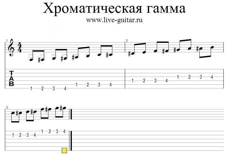 Хроматическая гамма на гитаре.