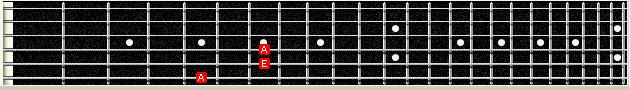 квинт от ноты А - ля live-guitar.ru