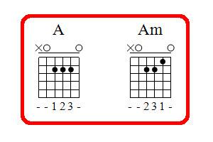 аккорд A - ля