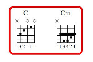 аккорд C - до