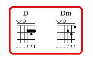 аккорд D - ре