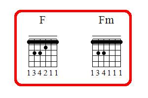 аккорд F - фа