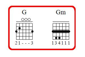 аккорд G - соль