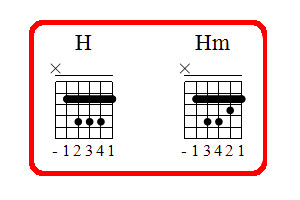 аккорд H - си