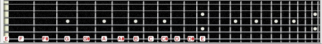 полутон на гитаре