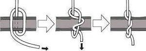 нейлоновые струны как поменять